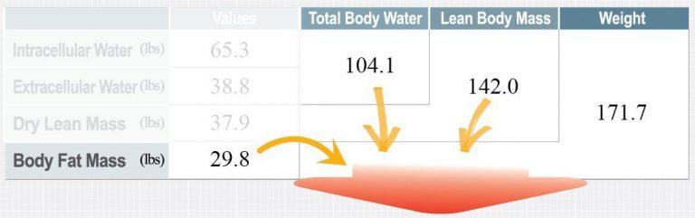 biggest-loser-weight-loss-banner_4cd92b7f-d9d8-484d-a2eb-2882808fdf91